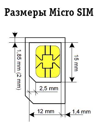 Размеры micro sim