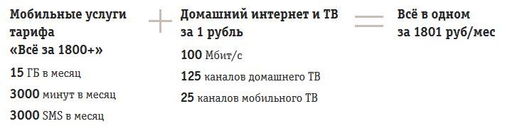 Все в одном за 1801 рубль