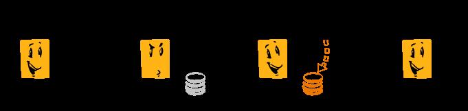 Автоматическое пополнение счета Билайн